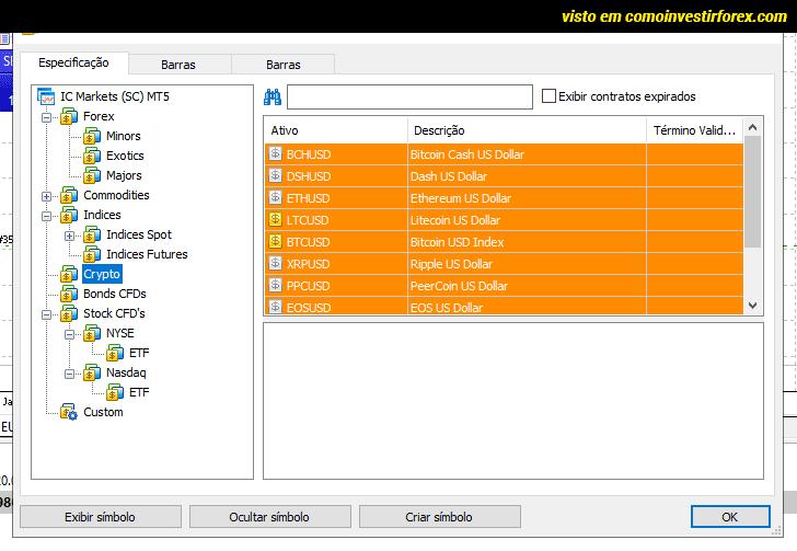 Ativos disponíveis na plataforma Metatrader 5 na corretora IC Markets