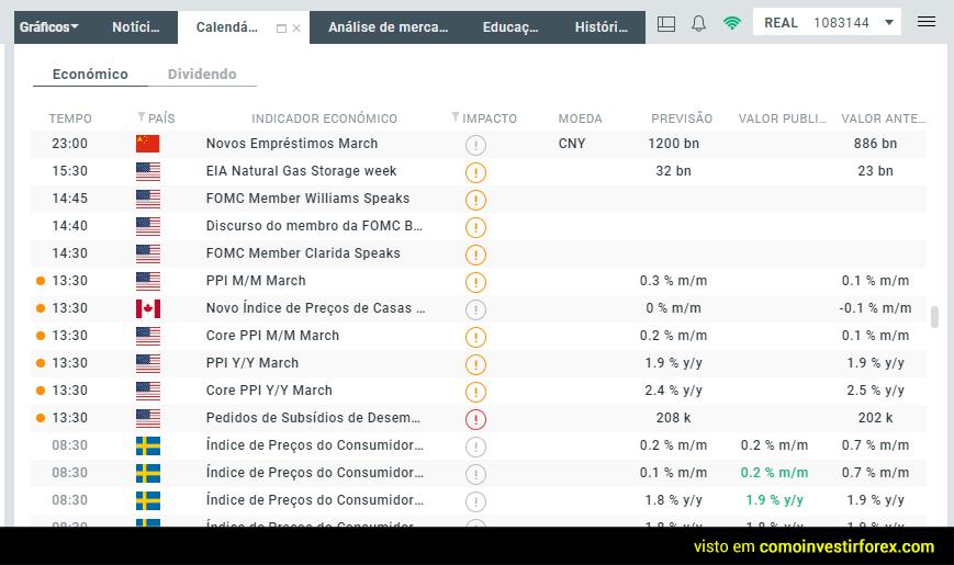 Calendário Económico disponível na plataforma xStation 5