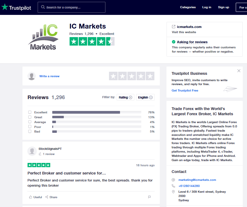 Opiniões corretora IC Markets
