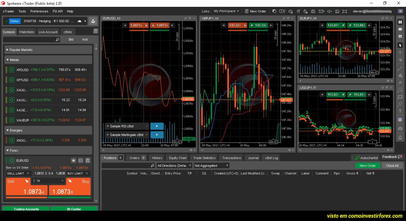 Plataforma de trading cTrader na IC Markets