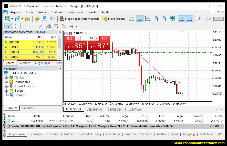 Plataforma Metatrader 5 na IC Markets