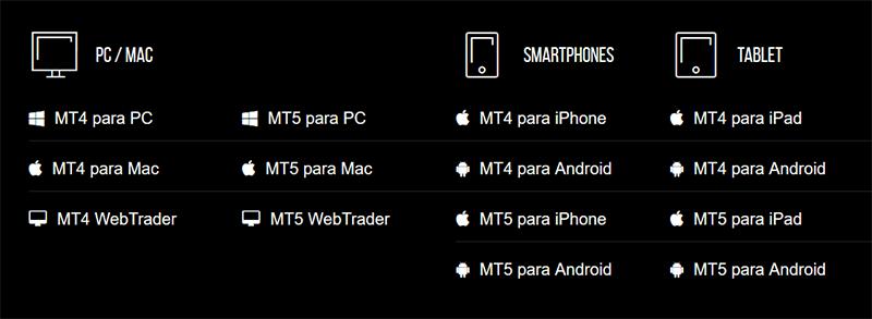 Plataformas de trading disponíveis na corretora XM
